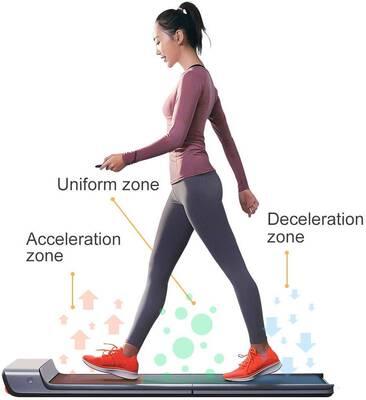 #9. WALKINGPAD A1 Slim Foldable Exercise Fitness Under Desk Smart Walk Treadmill Indoor Gym